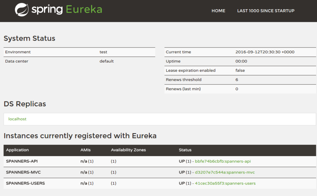 spanners-mvc and two back end services registered with Eureka